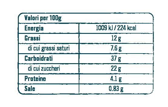 tabella nutrizionale bolmetto classico vaniglia