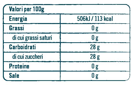 tabella nutrizionale sqeezito soffice fragola